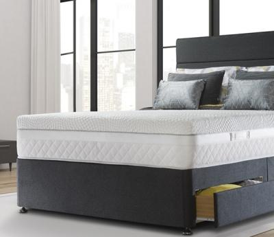 Top Tips For Choosing Your New Bed